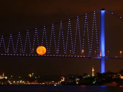 Bosphorus Bridge -Asian Bank